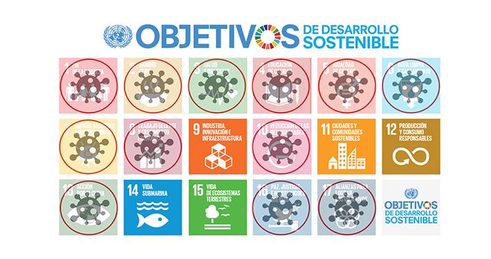 Impacto del COVID-19 sobre los Objetivos de Desarrollo Sostenible